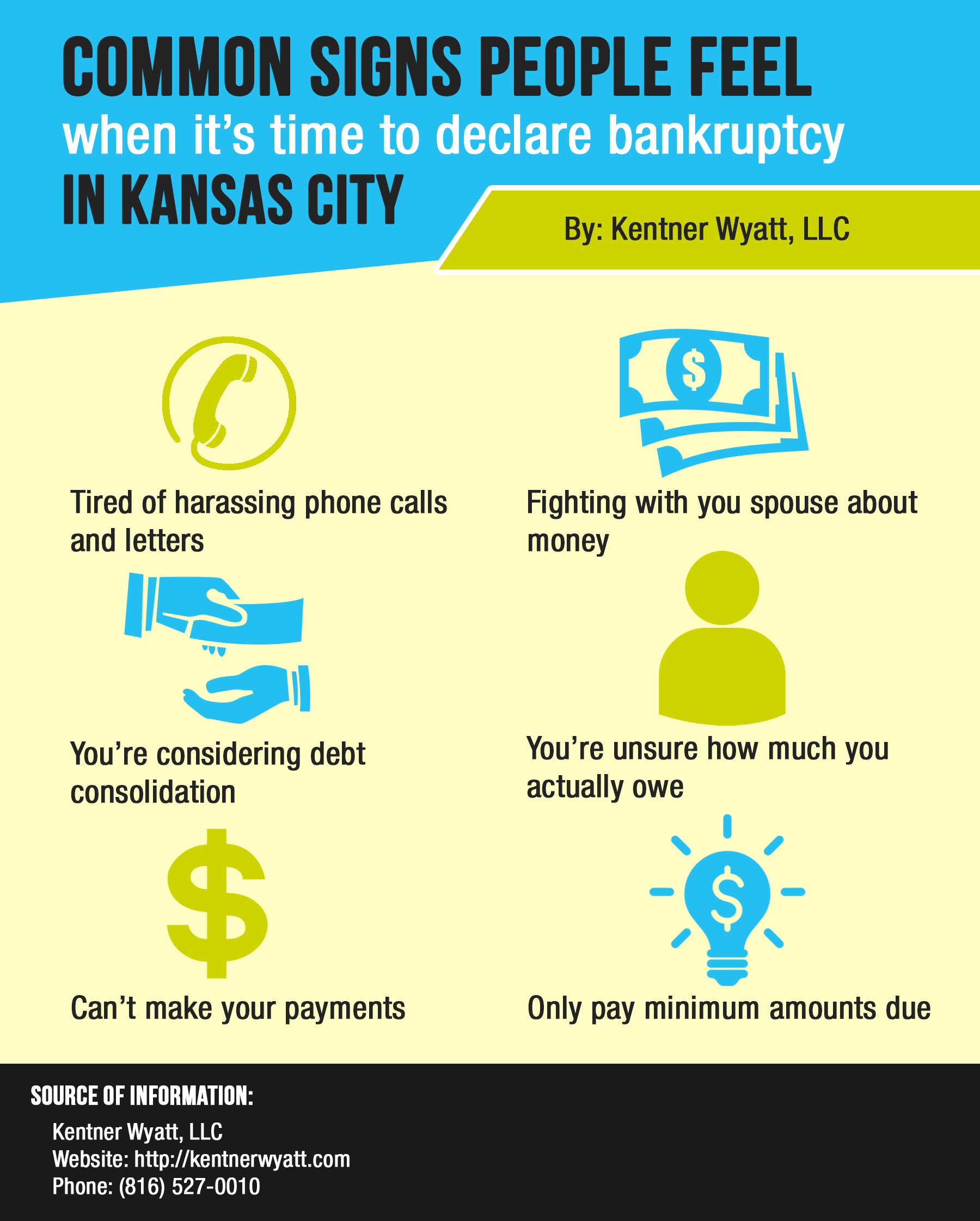 Declaring Bankruptcy Attorney Kansas City