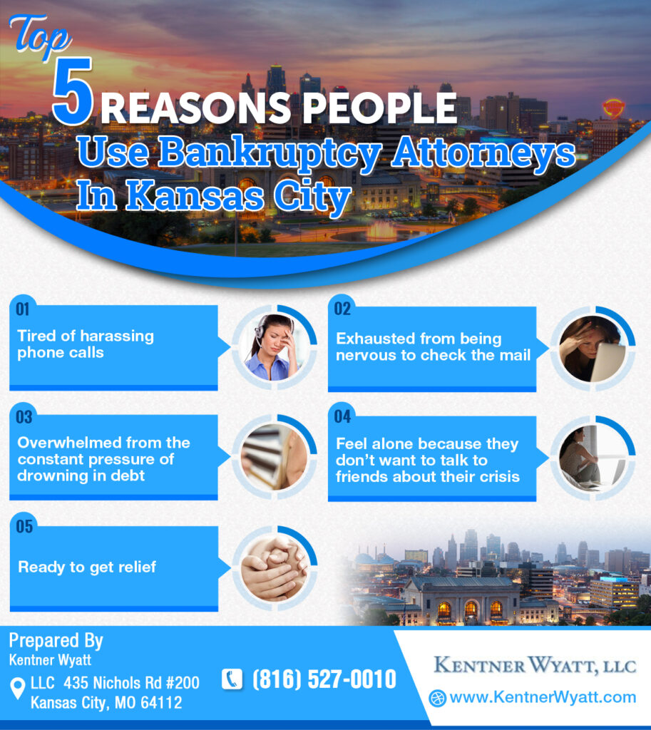 Kansas City Bankruptcy Attorney