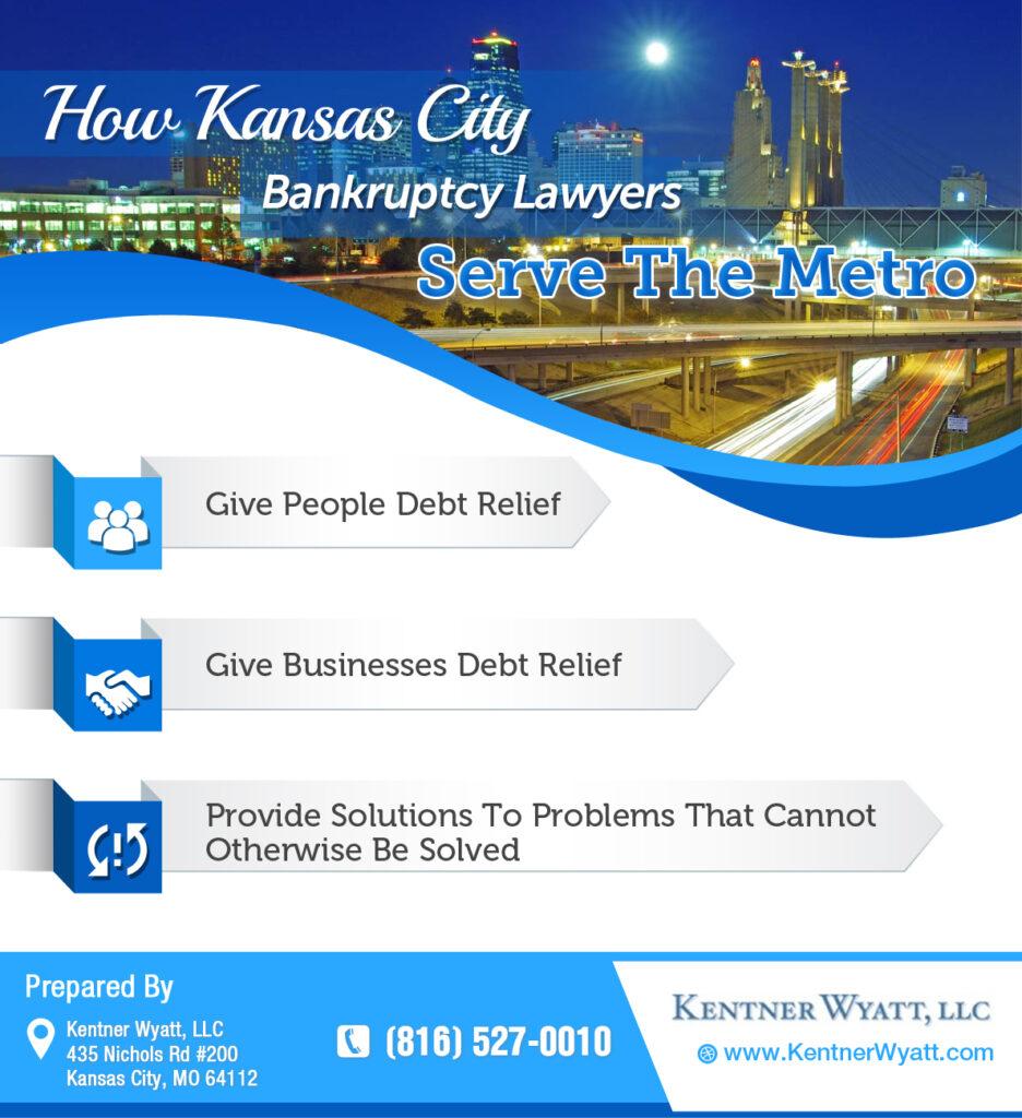 Bankruptcy Attorney Kansas City Metro